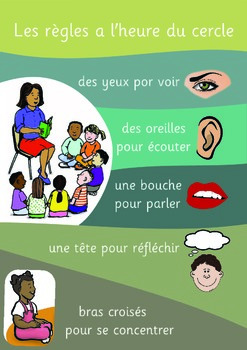 Circle Time ,Carpet Time Display Rules Poster. A3 . French. Version 2