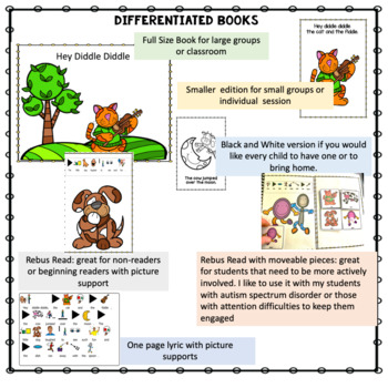 Hey Diddle Diddle: Adapted Book, Sequence Cards, Following Directions