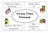 Circle Time Process Poster