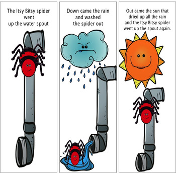 Itsy Bitsy Spider Ant And Gorilla Poem Sequence Following Directions