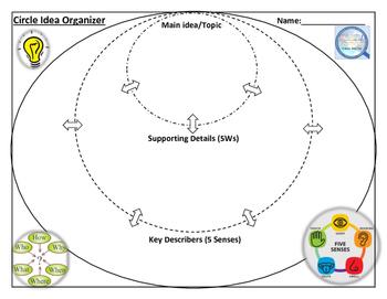 Main Idea Graphic Organizer - Printable