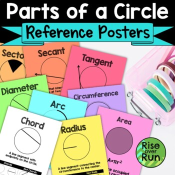 Parts of a Circle Vocabulary Reference Posters