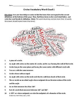 Circle Vocabulary Word Cloud 1 Word Bank Handout Geometry