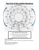 Circle of 5ths, Order of Sharps/Flats and Key Signatures Handout!