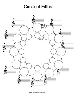 picture regarding Printable Circle of Fifths named Circle of 5ths blank and crammed in just for all clefs