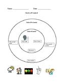 Circle of Control Activity