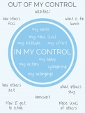 Circle of Control Poster