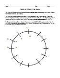 Circle of Fifths - Flat Scales