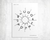 Circle of Fifths Handout