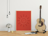 Circle of Fifths Poster - Red