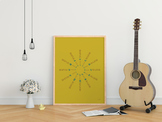 Circle of Fifths Poster - Yellow