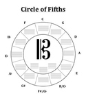 Circle of Fifths Review Alto Clef