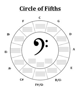 Circle of Fifths Review Bass Clef