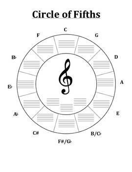 Circle of fifths teaching resources teachers pay teachers circle of fifths review treble clef circle of fifths review treble clef ccuart Images