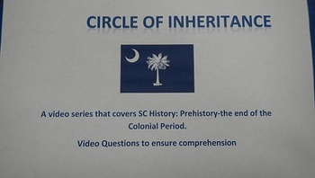 Circle of Inheritance (video questions)