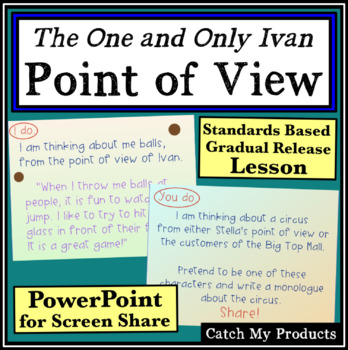 Understanding Characters From The One and Only Ivan in Power Point