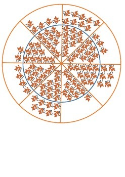 Circle of fox