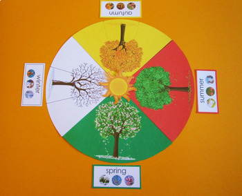 Circle of the Year Montessori Cards (SLOVAK version)