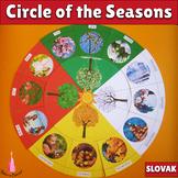 Circle of the Year Montessori Cards (SLOVAK version)