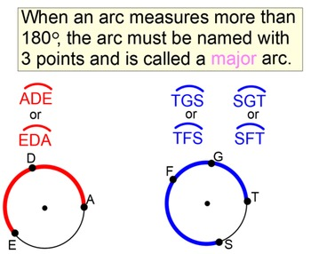 Circles, Arcs & Angles 2 Student References, 6 Lessons and 14 Assignments on PDF