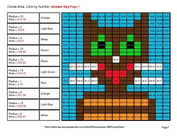 Circles Area & Circumference - Math Mystery Pictures / Color By Number - Pets