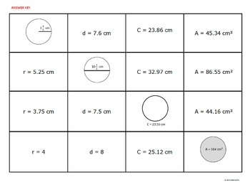 Circles Area and Circumference Practice