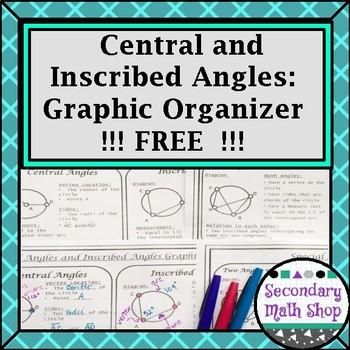 Circles - Central vs. Inscribed Angles Graphic Organizer FREEBIE!