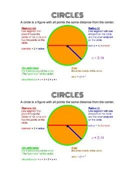Circles Cheat Sheet / Reference Sheet.