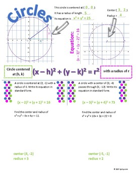 Circles (Conics) Doodle Notes and Worksheet