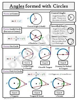 Circles - Graphic Organizers