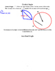 Circles Guided Notes