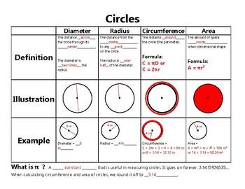 Circles: Guided Notes