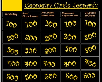 Circles Jeopardy