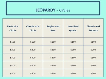 Circles Jeopardy Review Game