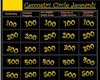 Circles Jeopardy with Honors Topics