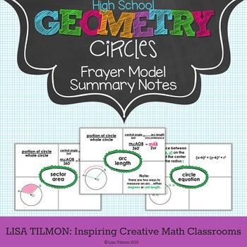 Circles Notes: Arcs, Angles, Chords, Tangents, Secants, Se