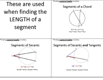 Circles: Segment Length and Angle Measure Graphic Organizer.