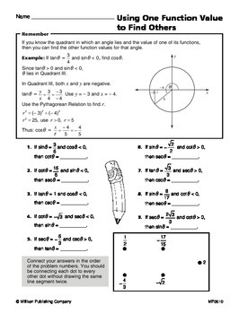 Circles, Special Triangles, and Trig Functions (CCSS HSF-TF.A.2, 3)