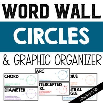 Circles Vocabulary Word Wall and Graphic Organizer