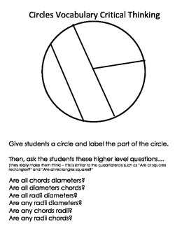 Circles Vocabulary (chord, radius, diameter) Common Core