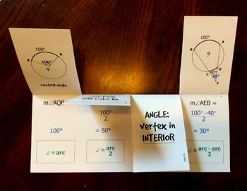 Circles and Arc-Angle Relationships: Foldable