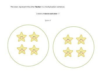 Circles and Stars: An Introduction to Multiplication