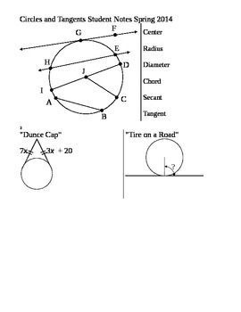 Circles and Tangents Student Notes Spring 2014 (Editable)