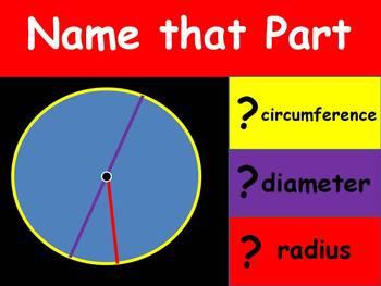 Circles for 3rd Graders