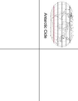 Circles of Latitude Flashcards