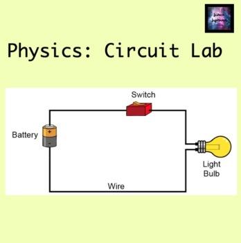 Circuit Activity
