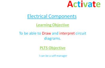 Circuit Components Lesson