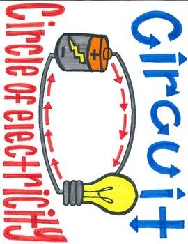 Circuit Mini Poster