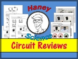 Circuit Reviews and Content Guide