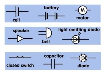Circuit Symbols Bulletin Board Border